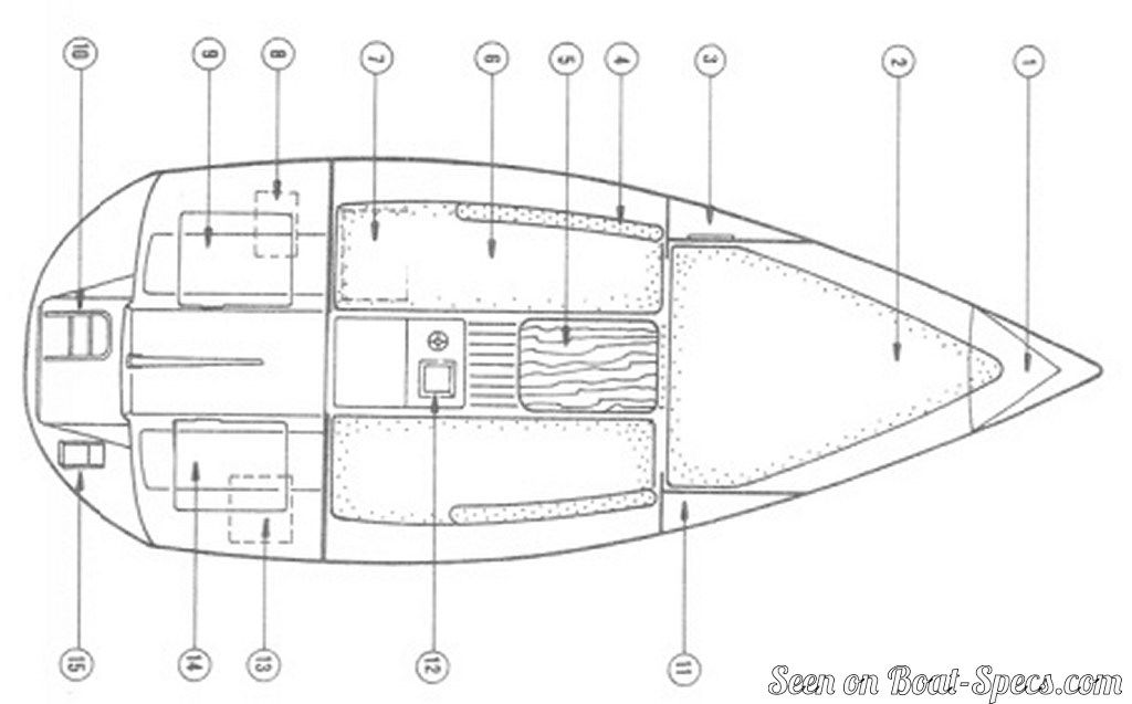 Sun Way 21 Wing Keel  Jeanneau  Sailboat Specifications